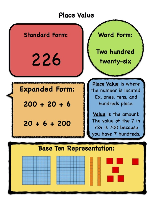 word form examples